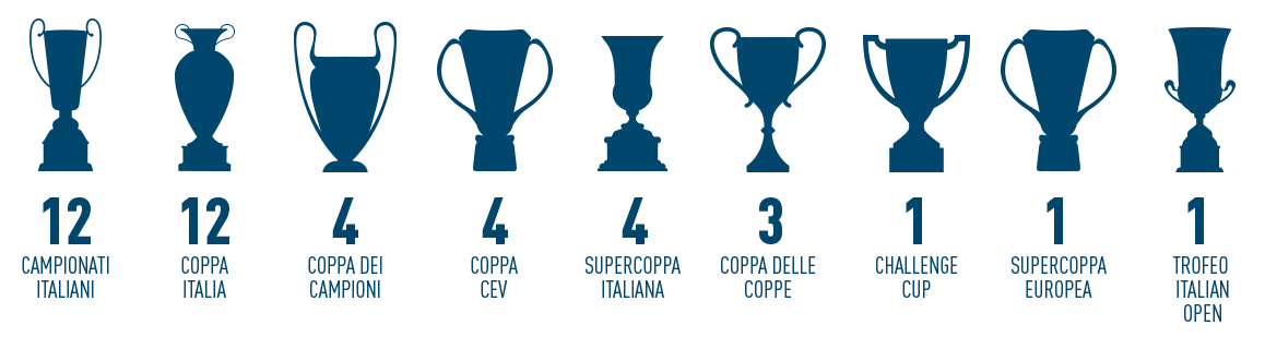 trophy slide 2 ITA 2018